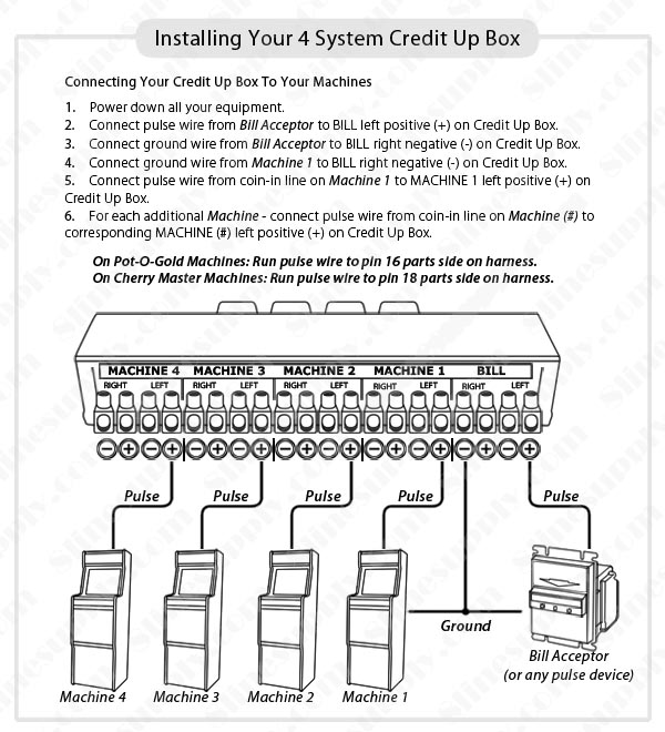 4 System Credit Up Box Diagram cherry master wireless remote kits cherry master wiring diagram at aneh.co